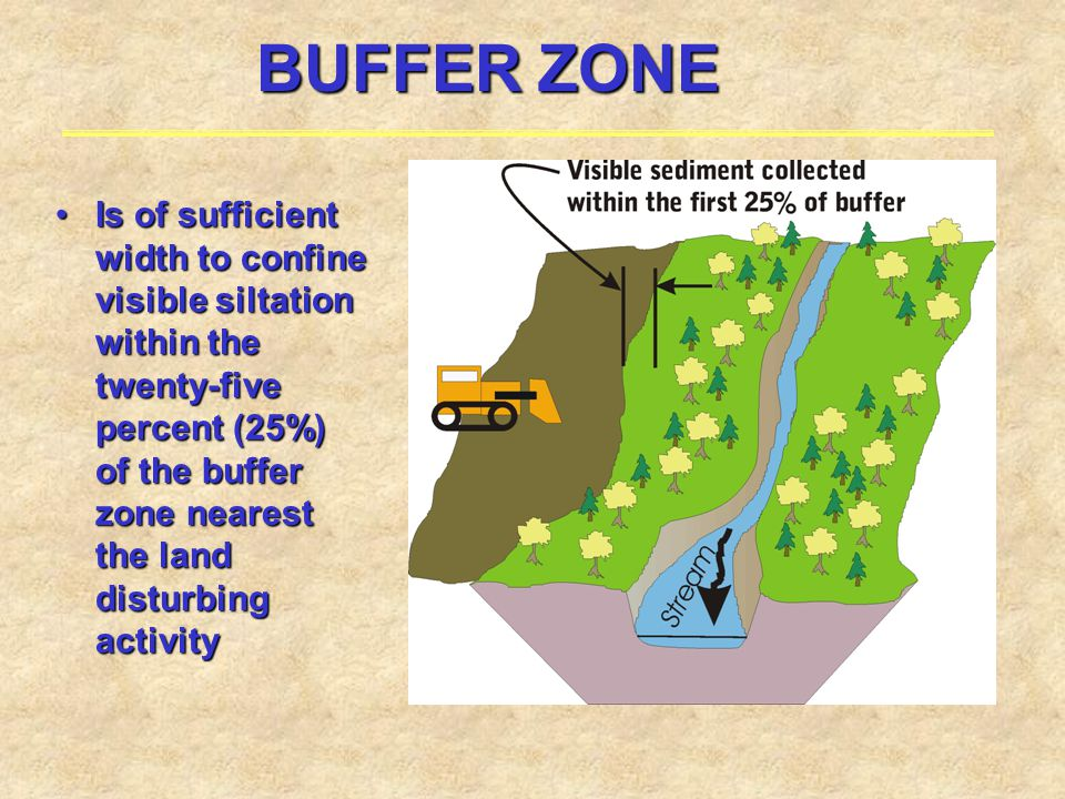 BUFFER ZONE Is of sufficient width to confine visible siltation within the twenty-five percent (25%) of the buffer zone nearest the land disturbing ac