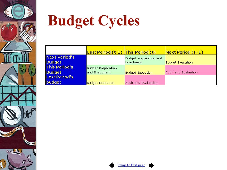 Jump to first page Budget Cycles