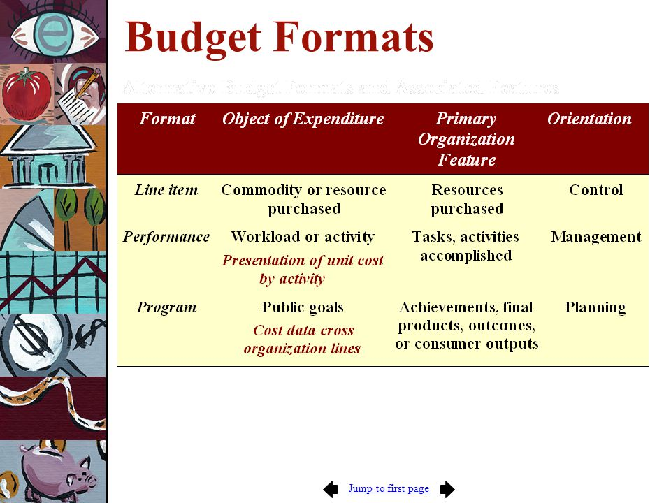 Jump to first page Line-Item Budgets are Spending Plans Expressed in terms of objects of expenditure categories like: Personal services Supplies Other Services and Charges Capital Outlays for each administrative unit for a specified time (grouped a variety of different ways)