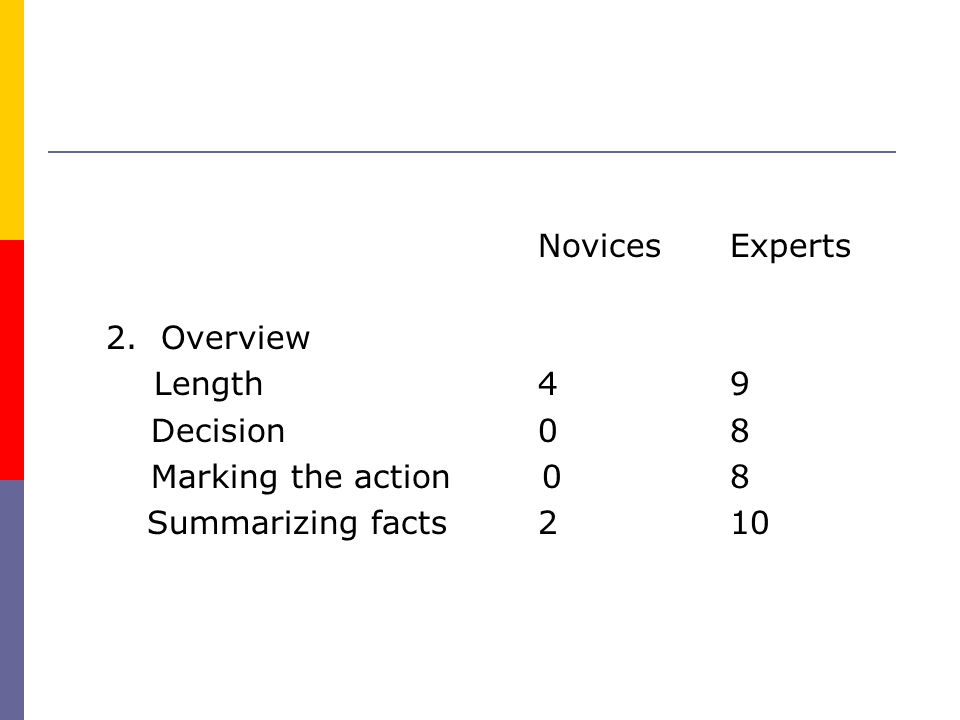 Novices Experts 2. Overview Length 4 9 Decision 0 8 Marking the action 0 8 Summarizing facts 2 10