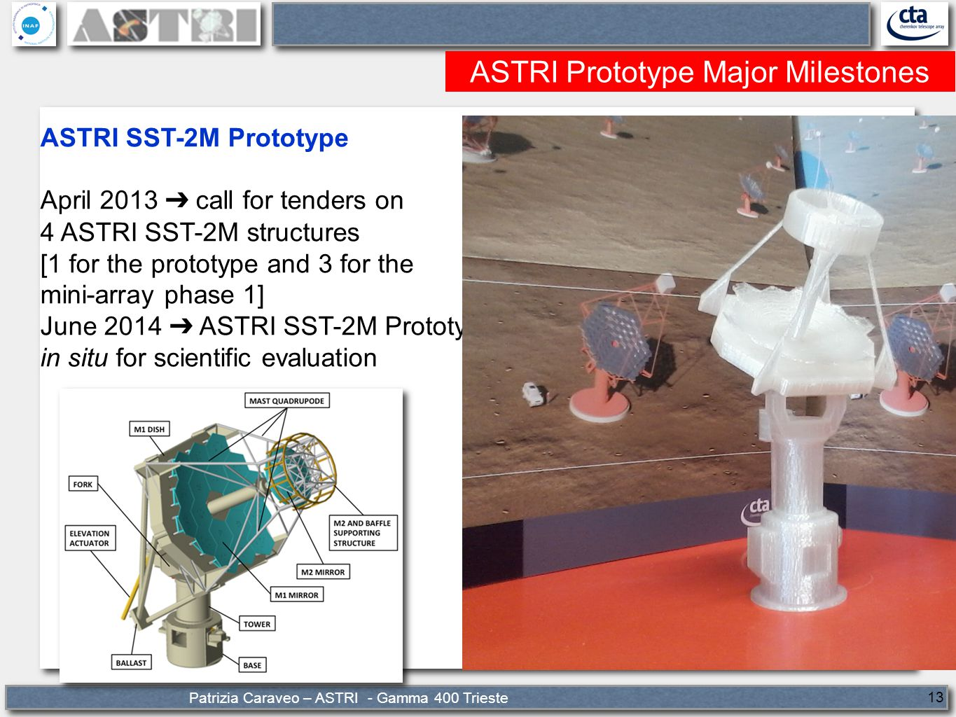 Patrizia Caraveo – ASTRI - Gamma 400 Trieste 13 ASTRI Prototype Major Milestones ASTRI SST-2M Prototype April 2013 ➔ call for tenders on 4 ASTRI SST-2