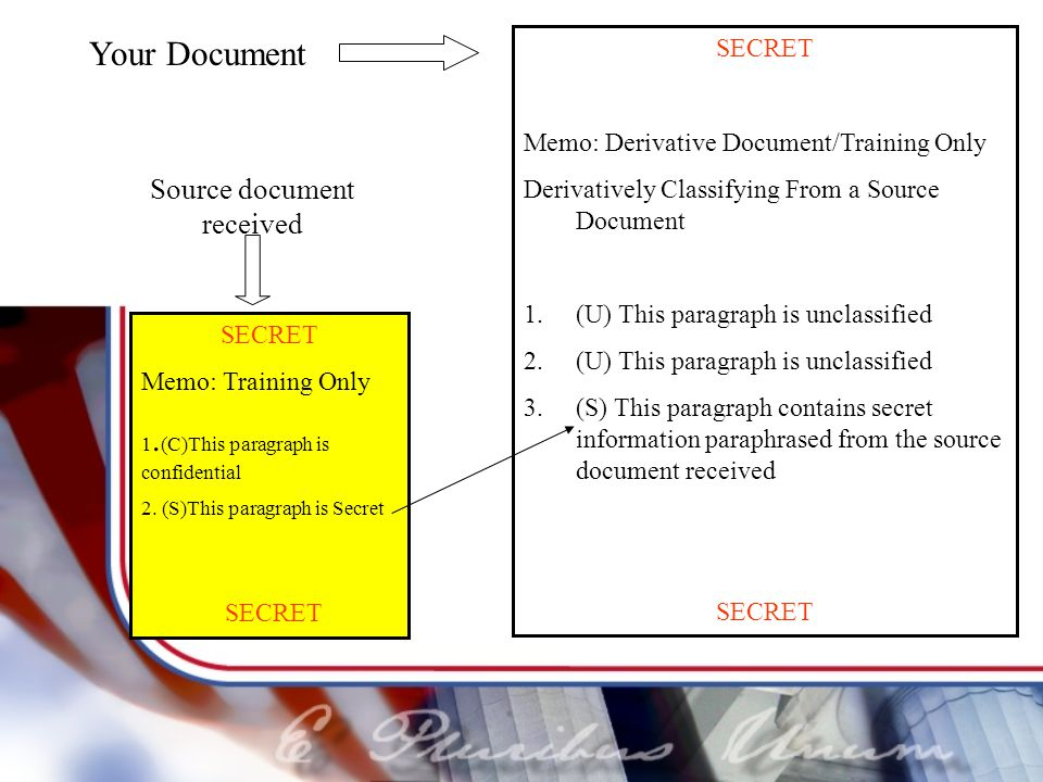 Your Document SECRET Memo: Training Only 1.(C)This paragraph is confidential 2.
