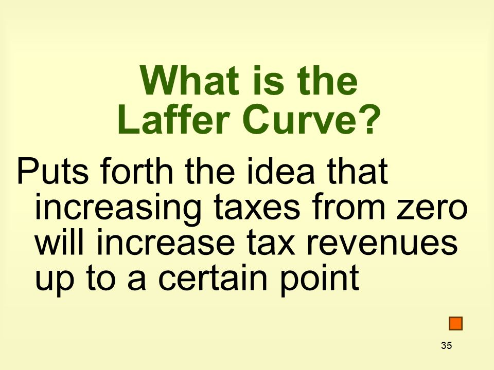 35 What is the Laffer Curve.