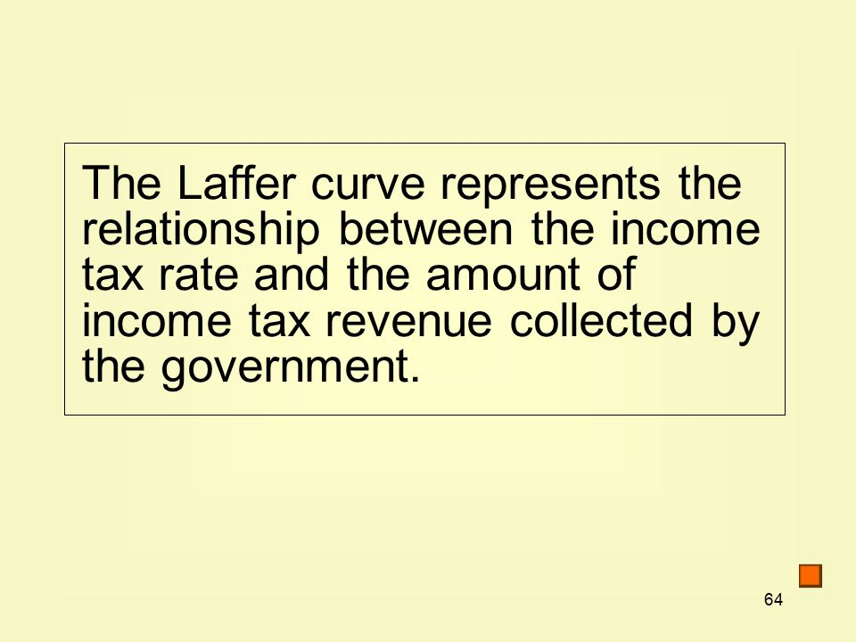 64 The Laffer curve represents the relationship between the income tax rate and the amount of income tax revenue collected by the government.