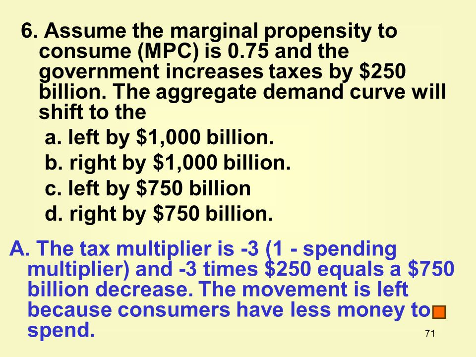71 6. Assume the marginal propensity to consume (MPC) is 0.75 and the government increases taxes by $250 billion. The aggregate demand curve will shif