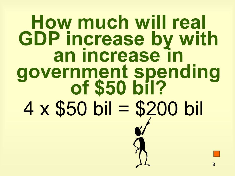 8 How much will real GDP increase by with an increase in government spending of $50 bil.