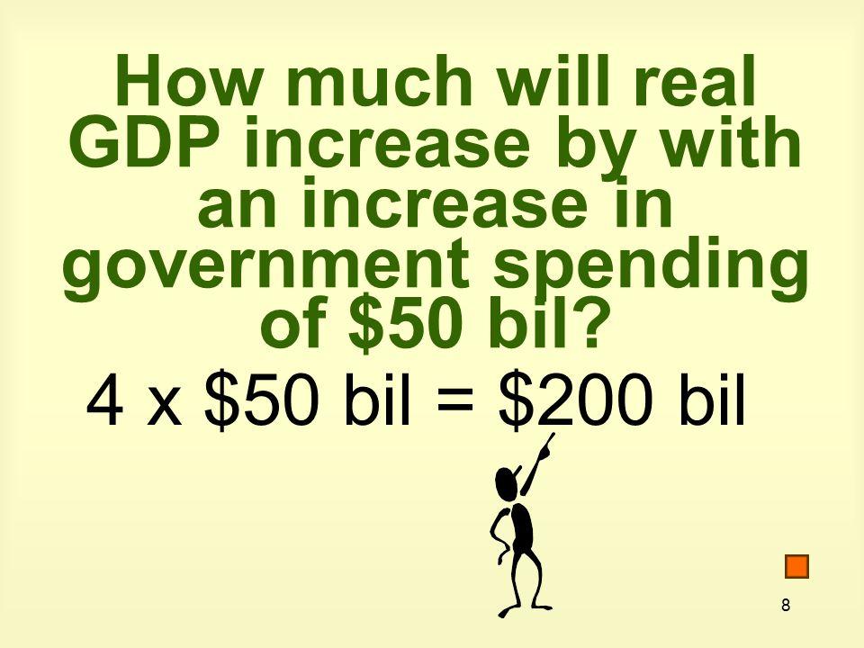 29 24 6 81012 AS 0 100 200 250 Demand-Side Fiscal Policy Real GDP AD 1 AD 2 E1E1 E2E2 Price Level 150 full employment