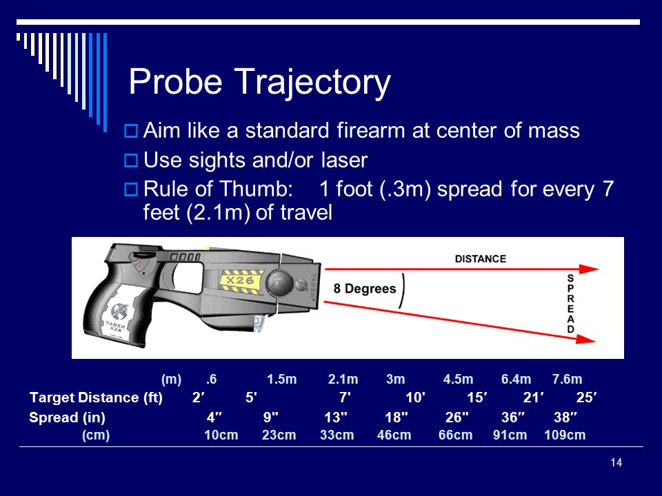 14  Aim like a standard firearm at center of mass  Use sights and/or laser  Rule of Thumb: 1 foot (.3m) spread for every 7 feet (2.1m) of travel (m
