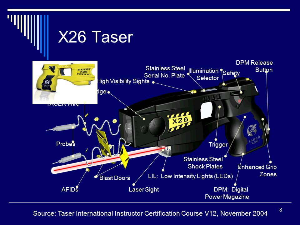 8 Probes Blast Doors AFIDs Laser Sight LIL: Low Intensity Lights (LEDs) Trigger Enhanced Grip Zones DPM: Digital Power Magazine DPM Release Button Sta