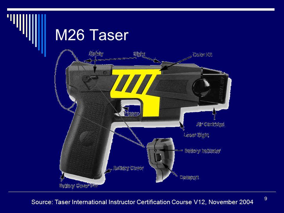 9 M26 Taser Source: Taser International Instructor Certification Course V12, November 2004