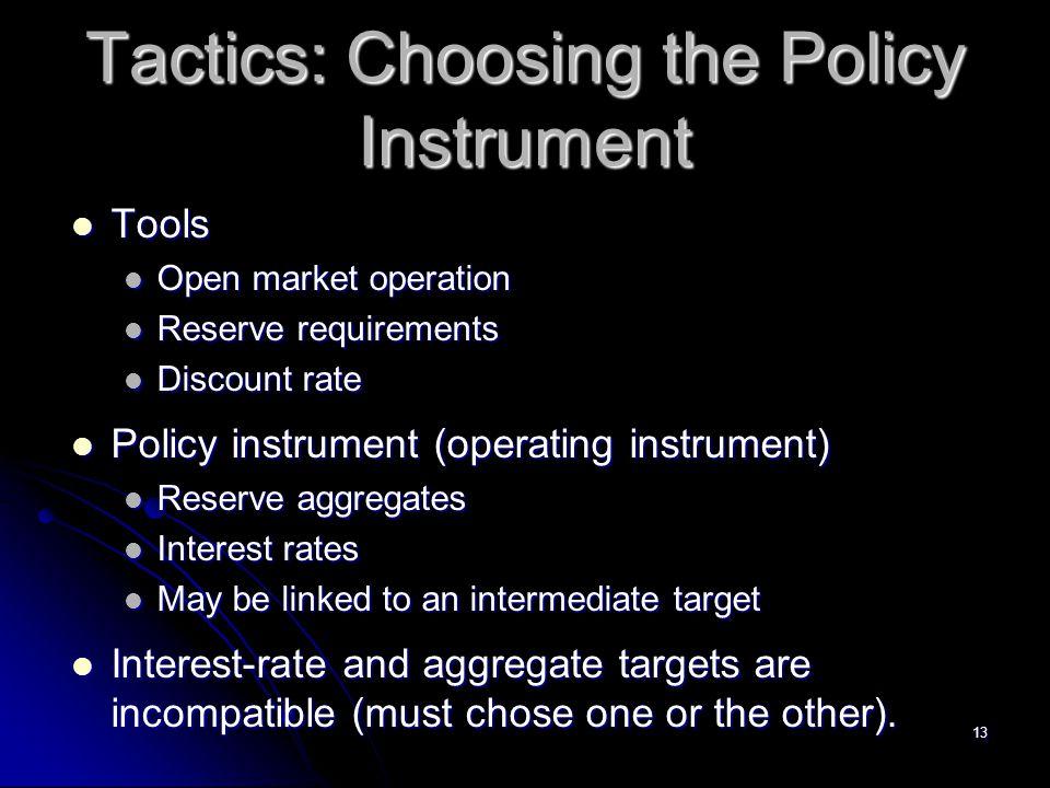 13 Tactics: Choosing the Policy Instrument Tools Tools Open market operation Open market operation Reserve requirements Reserve requirements Discount