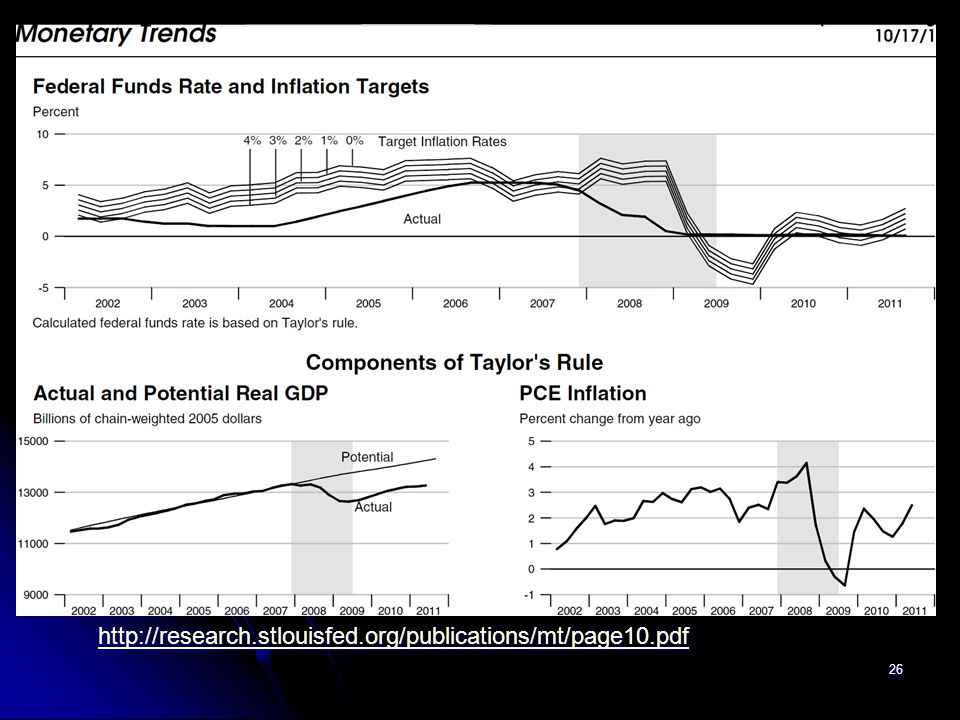26 http://research.stlouisfed.org/publications/mt/page10.pdf