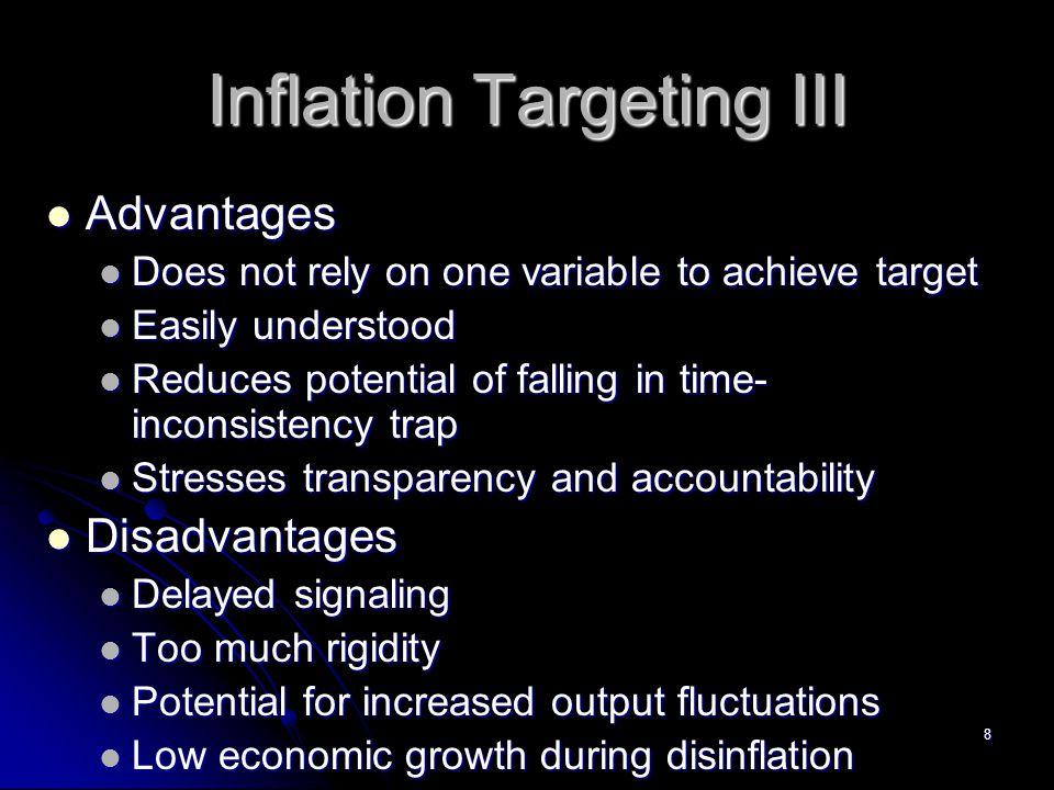 9 Inflation Targets Source: Ben S.Bernanke, Thomas Laubach, Frederic S.