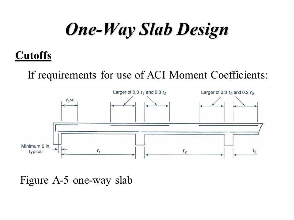 One-Way Slab Design Cutoffs If requirements for use of ACI Moment Coefficients: Figure A-5 one-way slab