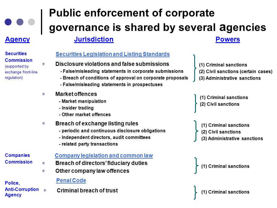 10 Regulatory agencies endowed with comprehensive investigative and enforcement powers Power to seek various orders from the court Power to impose administrative sanctions Power to require surrender of travel documents Power to disqualify Directors and CEOs of PLCs Power to require production of books and records Protection of informers and information Power to prosecute (with consent of Attorney General) Consistent with IOSCO's principles of securities regulation powers of Securities Commission include: