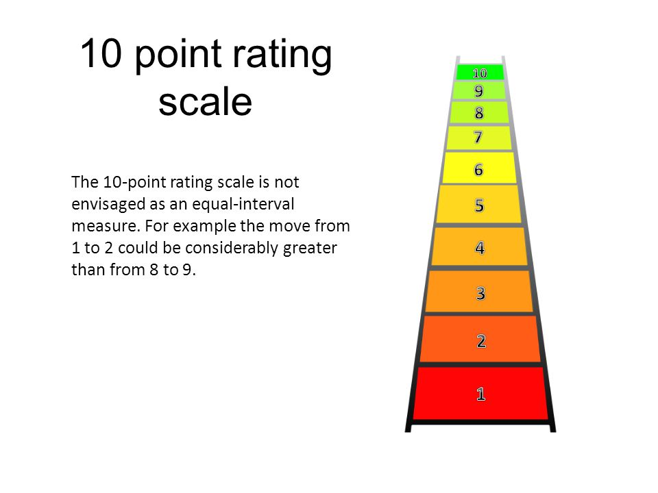 10 point rating scale The 10-point rating scale is not envisaged as an equal-interval measure. For example the move from 1 to 2 could be considerably