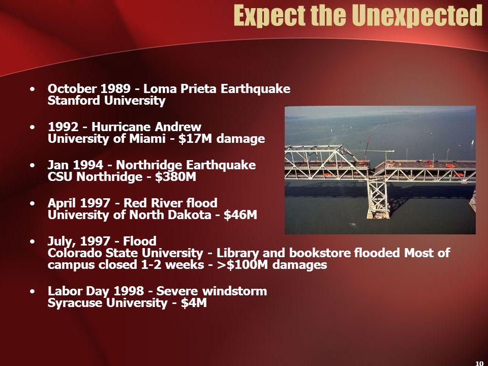 10 Expect the Unexpected October 1989 - Loma Prieta Earthquake Stanford University 1992 - Hurricane Andrew University of Miami - $17M damage Jan 1994