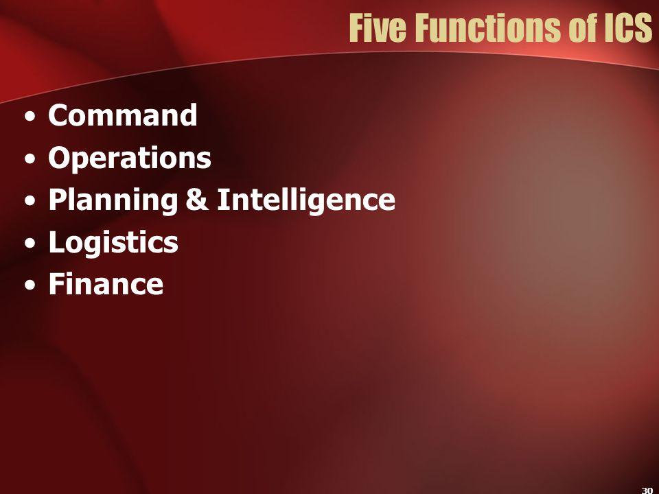 30 Five Functions of ICS Command Operations Planning & Intelligence Logistics Finance