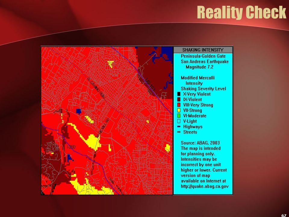 67 Reality Check