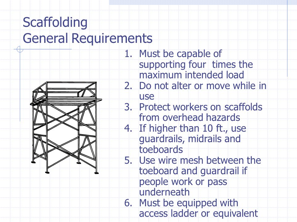Scaffolding General Requirements 1.Must be capable of supporting four times the maximum intended load 2.Do not alter or move while in use 3.Protect workers on scaffolds from overhead hazards 4.If higher than 10 ft., use guardrails, midrails and toeboards 5.Use wire mesh between the toeboard and guardrail if people work or pass underneath 6.Must be equipped with access ladder or equivalent