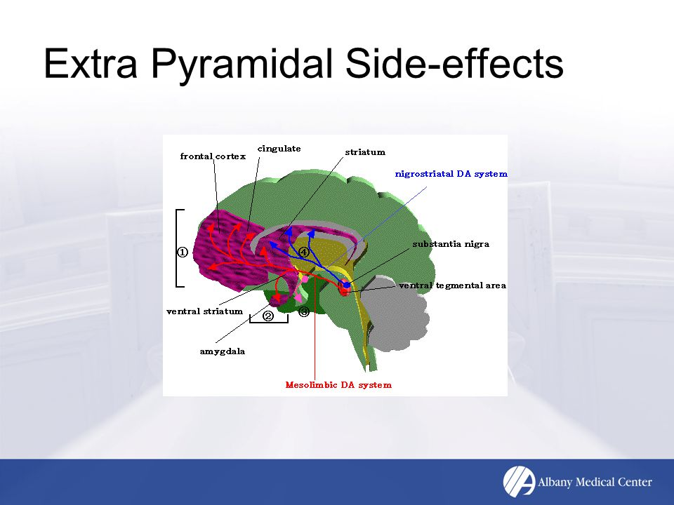 Extra Pyramidal Side-effects
