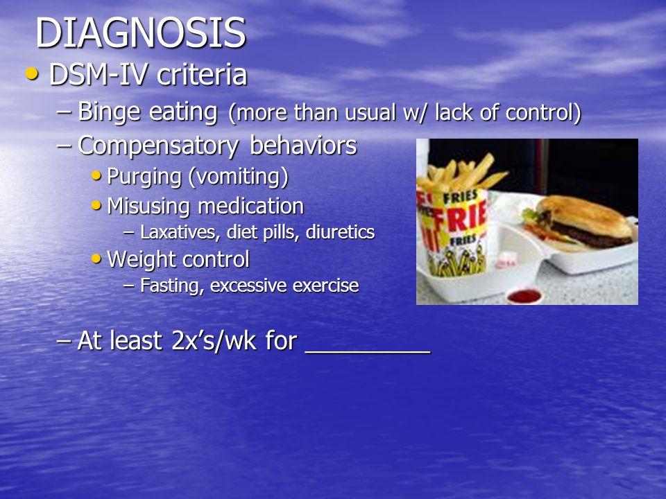 DIAGNOSIS DSM-IV criteria DSM-IV criteria –Binge eating (more than usual w/ lack of control) –Compensatory behaviors Purging (vomiting) Purging (vomit