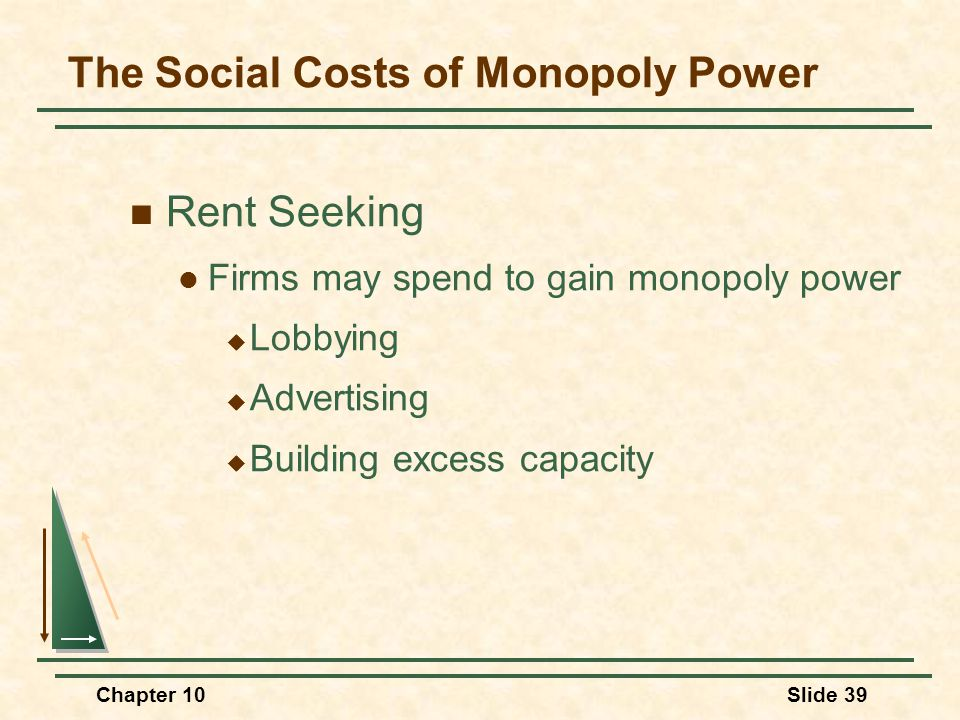 Chapter 10Slide 39 Rent Seeking Firms may spend to gain monopoly power  Lobbying  Advertising  Building excess capacity The Social Costs of Monopol