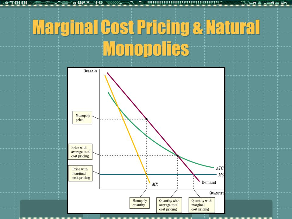 Marginal Cost Pricing & Natural Monopolies