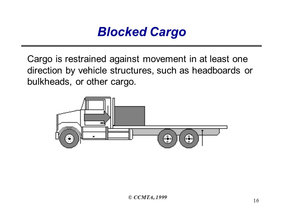 © CCMTA, 1999 16 Blocked Cargo Cargo is restrained against movement in at least one direction by vehicle structures, such as headboards or bulkheads, or other cargo.