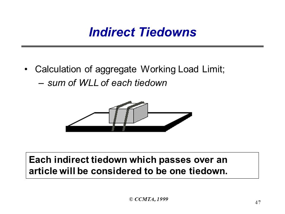© CCMTA, 1999 47 Indirect Tiedowns Calculation of aggregate Working Load Limit; –sum of WLL of each tiedown Each indirect tiedown which passes over an article will be considered to be one tiedown.