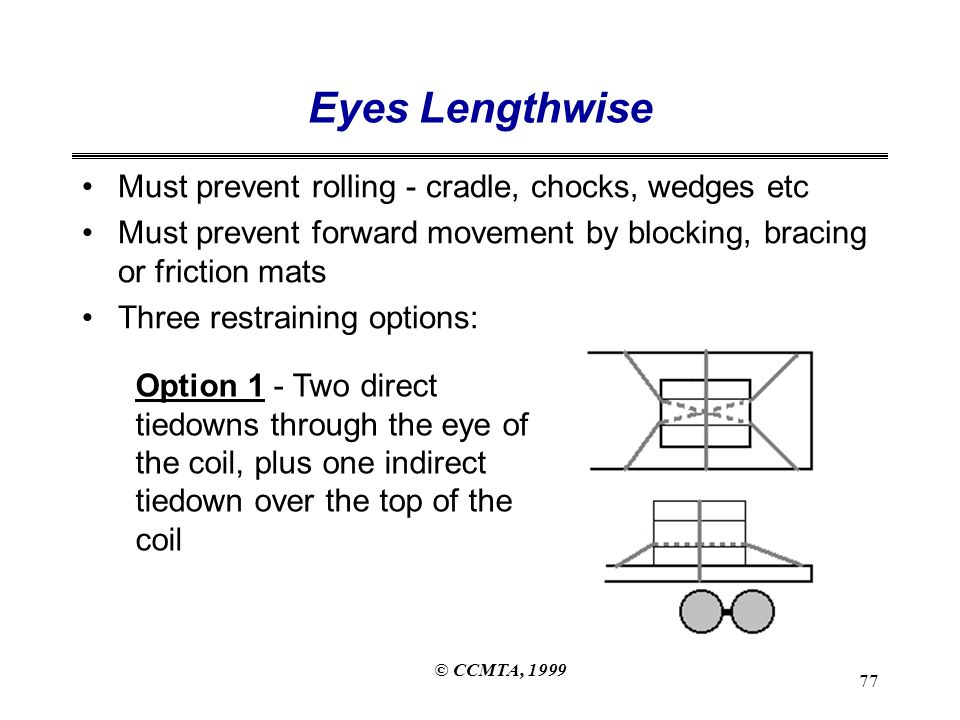 © CCMTA, 1999 77 Eyes Lengthwise Must prevent rolling - cradle, chocks, wedges etc Must prevent forward movement by blocking, bracing or friction mats Three restraining options: Option 1 - Two direct tiedowns through the eye of the coil, plus one indirect tiedown over the top of the coil