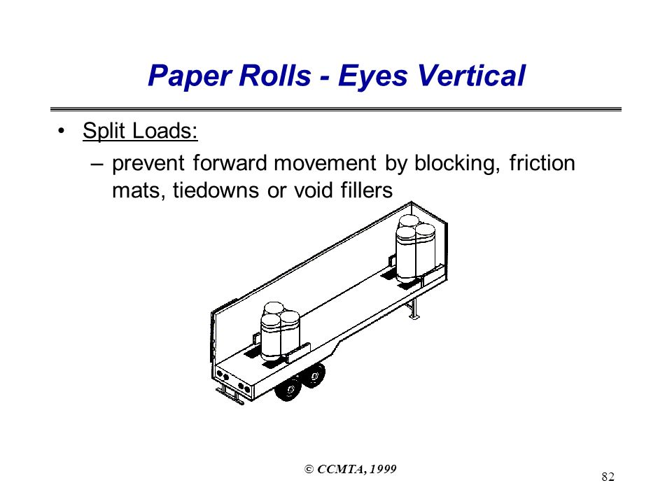 © CCMTA, 1999 82 Paper Rolls - Eyes Vertical Split Loads: –prevent forward movement by blocking, friction mats, tiedowns or void fillers