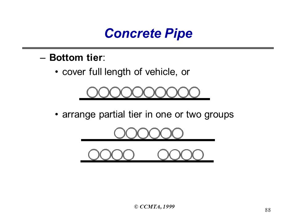 © CCMTA, 1999 88 Concrete Pipe –Bottom tier: cover full length of vehicle, or arrange partial tier in one or two groups