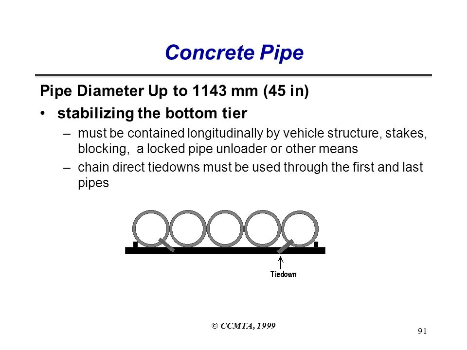 © CCMTA, 1999 91 Concrete Pipe Pipe Diameter Up to 1143 mm (45 in) stabilizing the bottom tier –must be contained longitudinally by vehicle structure, stakes, blocking, a locked pipe unloader or other means –chain direct tiedowns must be used through the first and last pipes