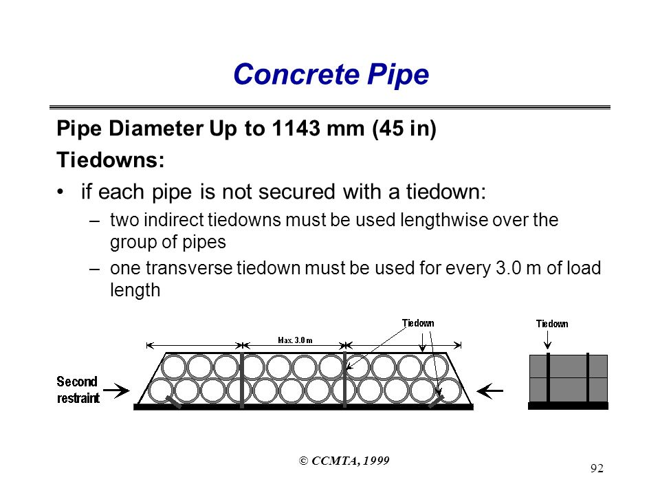 © CCMTA, 1999 92 Concrete Pipe Pipe Diameter Up to 1143 mm (45 in) Tiedowns: if each pipe is not secured with a tiedown: –two indirect tiedowns must be used lengthwise over the group of pipes –one transverse tiedown must be used for every 3.0 m of load length