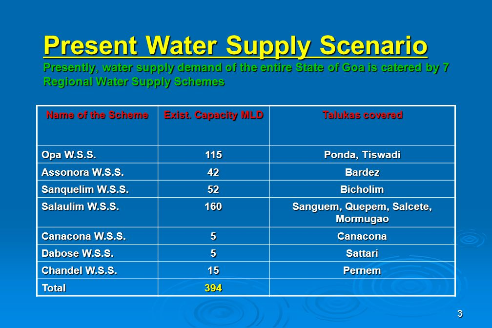 3 Present Water Supply Scenario Presently, water supply demand of the entire State of Goa is catered by 7 Regional Water Supply Schemes Name of the Scheme Exist.