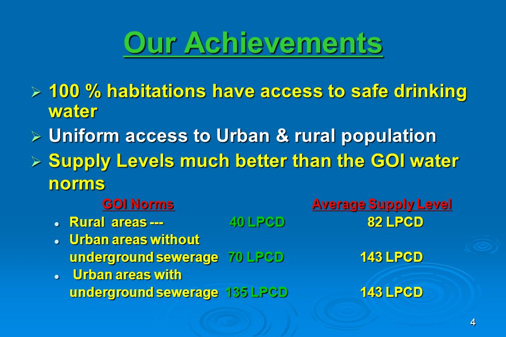 4 Our Achievements  100 % habitations have access to safe drinking water  Uniform access to Urban & rural population  Supply Levels much better than the GOI water norms GOI Norms Average Supply Level GOI Norms Average Supply Level Rural areas --- 40 LPCD 82 LPCD Rural areas --- 40 LPCD 82 LPCD Urban areas without Urban areas without underground sewerage 70 LPCD 143 LPCD underground sewerage 70 LPCD 143 LPCD Urban areas with Urban areas with underground sewerage 135 LPCD 143 LPCD underground sewerage 135 LPCD 143 LPCD