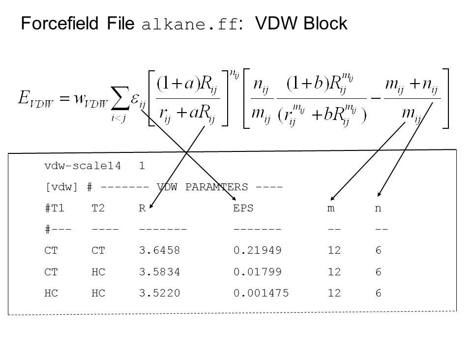 Forcefield File alkane.ff : VDW Block vdw-scale141 [vdw] # ------- VDW PARAMTERS ---- #T1T2REPSmn #------------------------- CTCT3.64580.21949126 CTHC