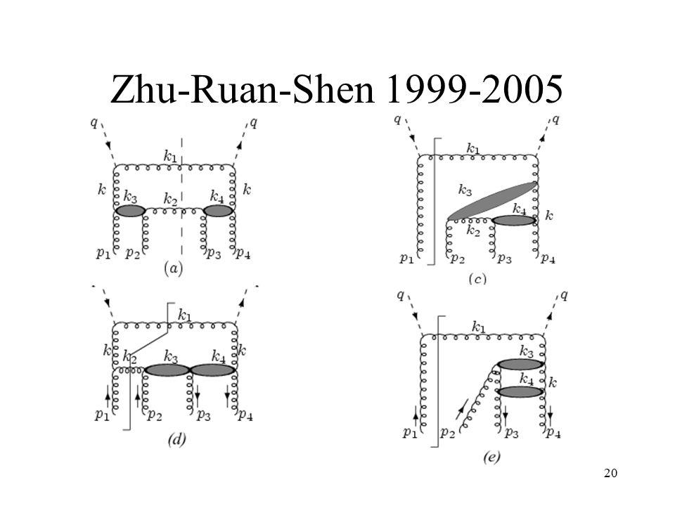 20 Zhu-Ruan-Shen 1999-2005