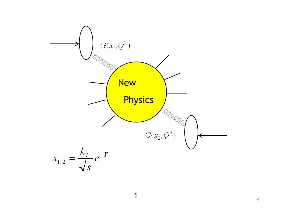 4 New Physics 1