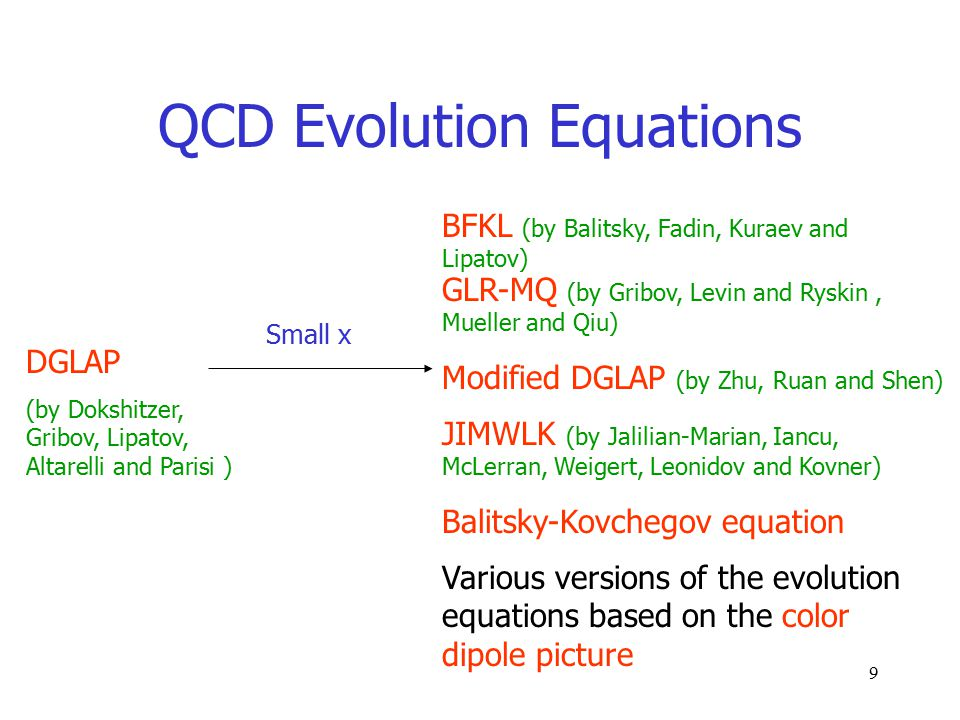 9 QCD Evolution Equations DGLAP (by Dokshitzer, Gribov, Lipatov, Altarelli and Parisi ) Small x BFKL (by Balitsky, Fadin, Kuraev and Lipatov) GLR-MQ (by Gribov, Levin and Ryskin, Mueller and Qiu) Modified DGLAP (by Zhu, Ruan and Shen) JIMWLK (by Jalilian-Marian, Iancu, McLerran, Weigert, Leonidov and Kovner) Balitsky-Kovchegov equation Various versions of the evolution equations based on the color dipole picture