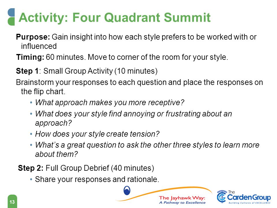 13 Activity: Four Quadrant Summit Purpose: Gain insight into how each style prefers to be worked with or influenced Timing: 60 minutes.