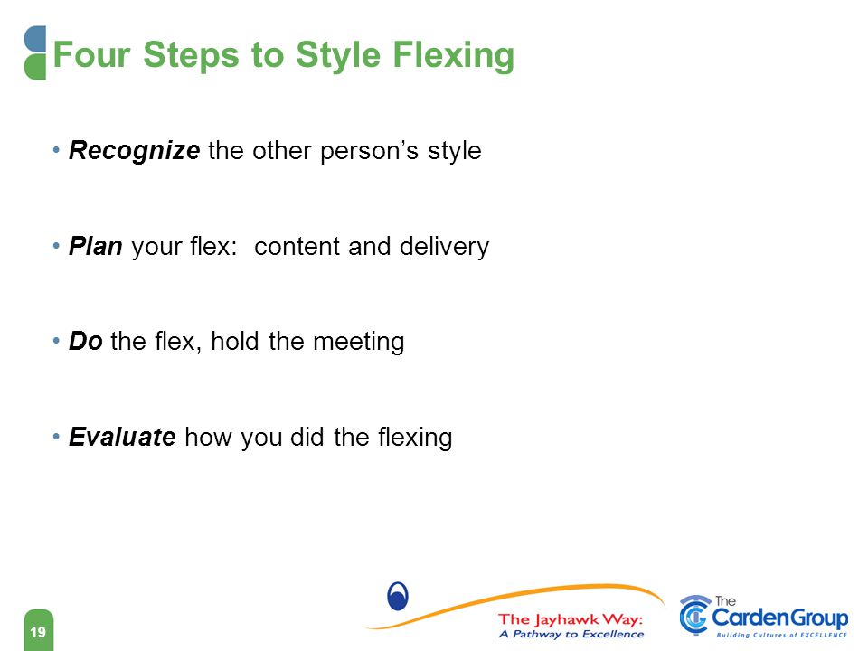 Four Steps to Style Flexing Recognize the other person's style Plan your flex: content and delivery Do the flex, hold the meeting Evaluate how you did the flexing 19