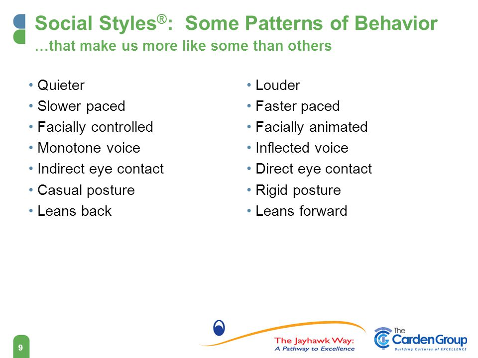 9 Social Styles ® : Some Patterns of Behavior …that make us more like some than others Quieter Slower paced Facially controlled Monotone voice Indirect eye contact Casual posture Leans back Louder Faster paced Facially animated Inflected voice Direct eye contact Rigid posture Leans forward
