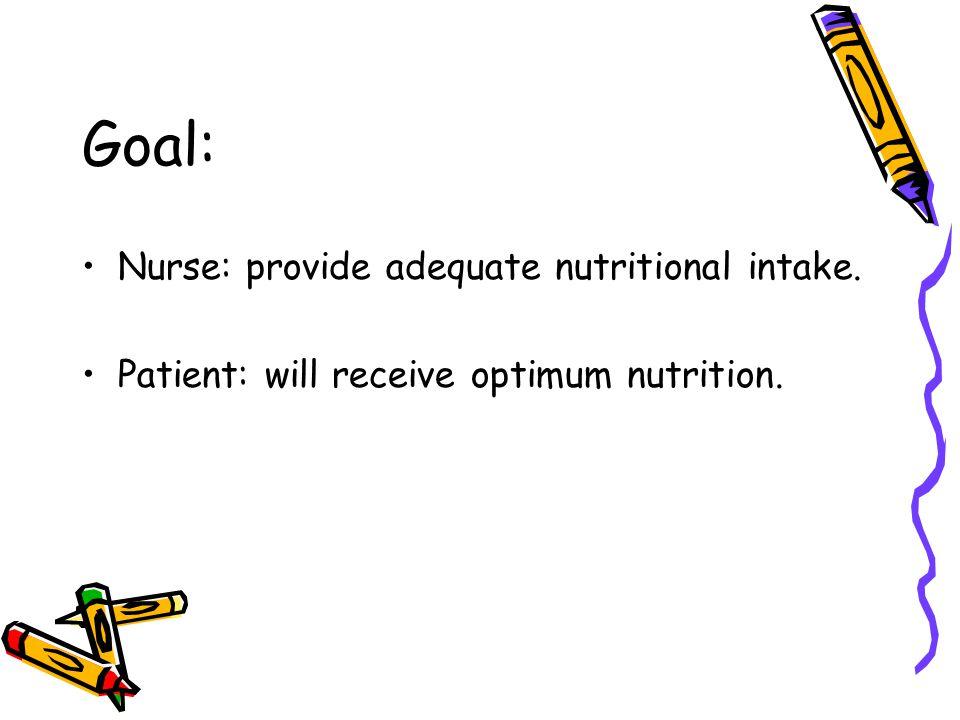 Goal: Nurse: provide adequate nutritional intake. Patient: will receive optimum nutrition.