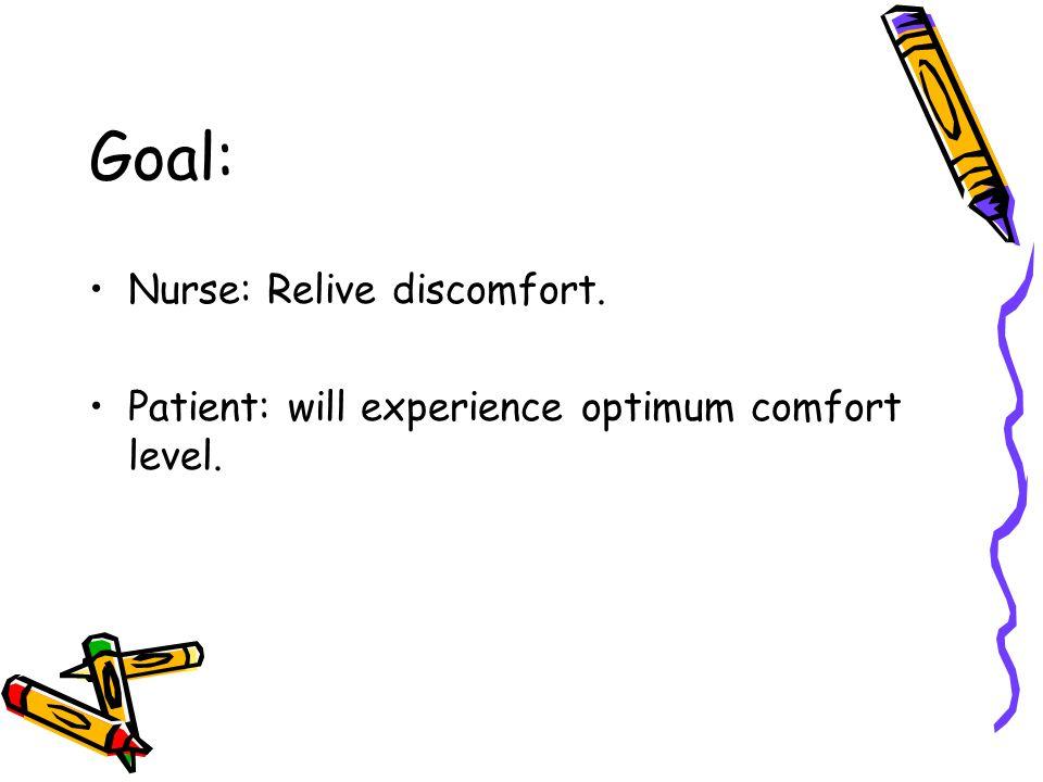 Goal: Nurse: Relive discomfort. Patient: will experience optimum comfort level.