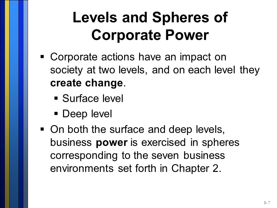 3- 7 Levels and Spheres of Corporate Power  Corporate actions have an impact on society at two levels, and on each level they create change.