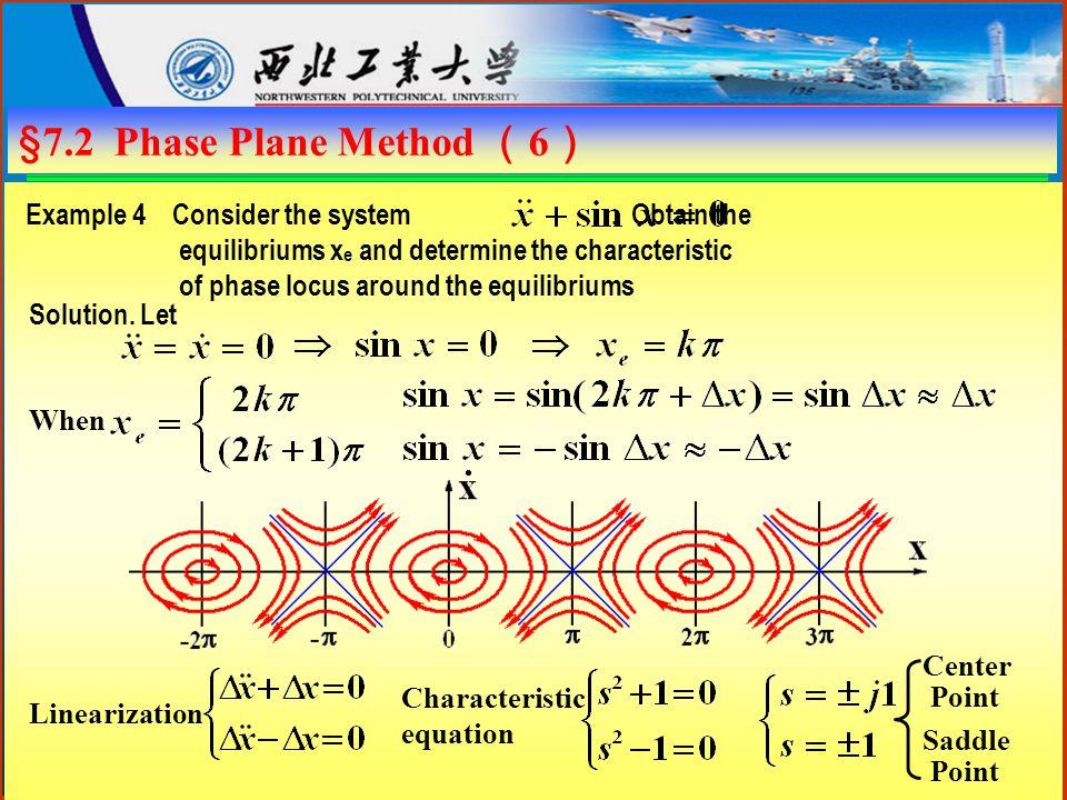 §7.2 Phase Plane Method ( 6 ) Solution.