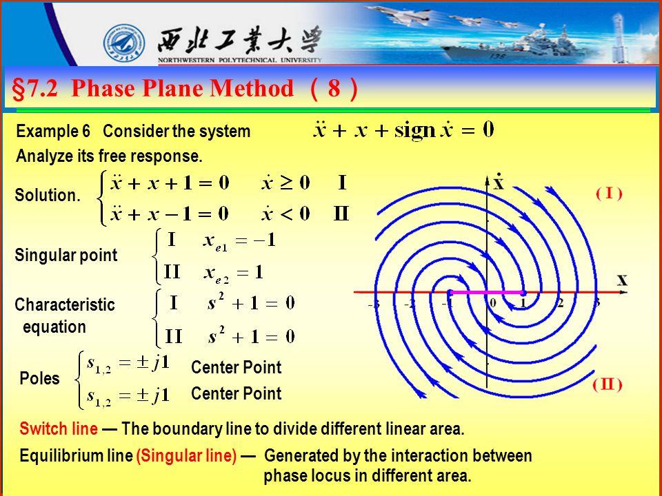 §7.2 Phase Plane Method ( 8 ) Solution.