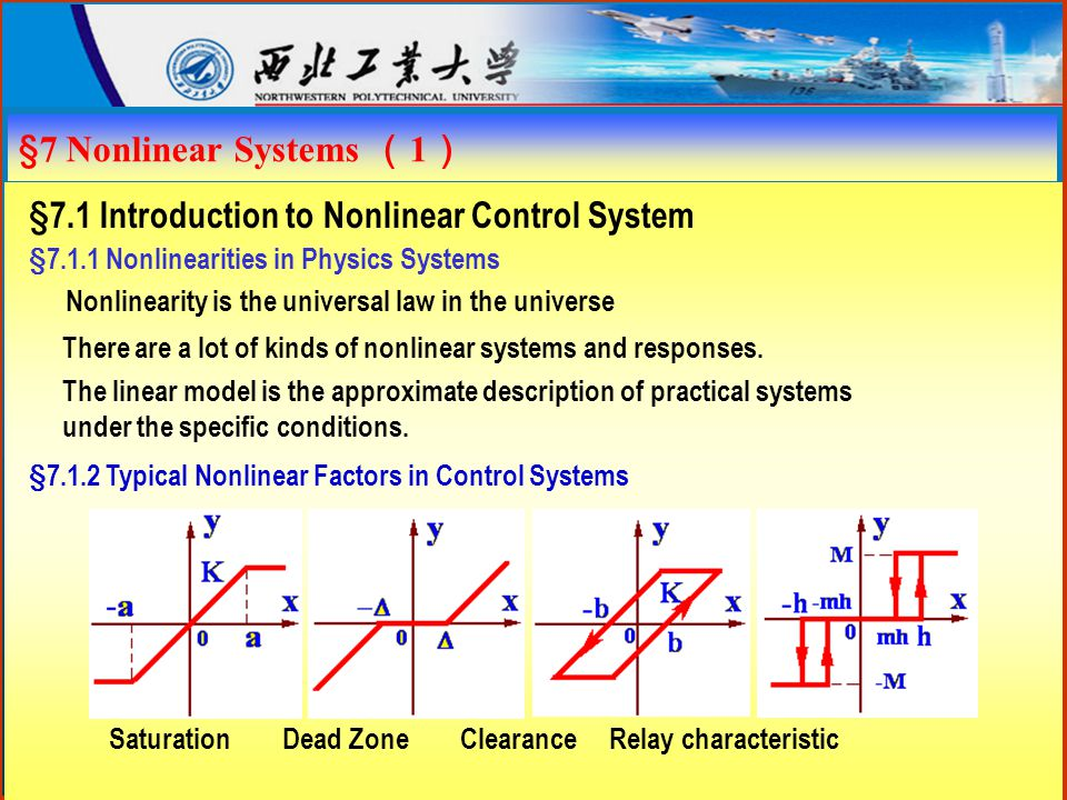 §7 Nonlinear Systems ( 1 ) §7.1 Introduction to Nonlinear Control System §7.1.1 Nonlinearities in Physics Systems Nonlinearity is the universal law in the universe There are a lot of kinds of nonlinear systems and responses.